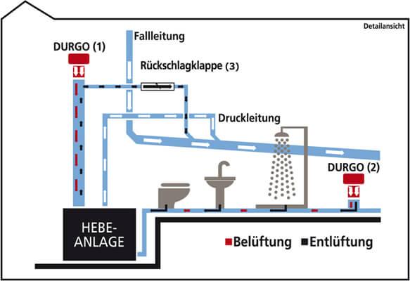 Extrem Belüftungsventil Abwasserleitungen DN20 - sanitaer-produkte.de MA59