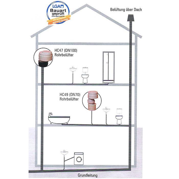 Rohr Beluftero110 Dn100 Produkte Sanitaer Produkte De