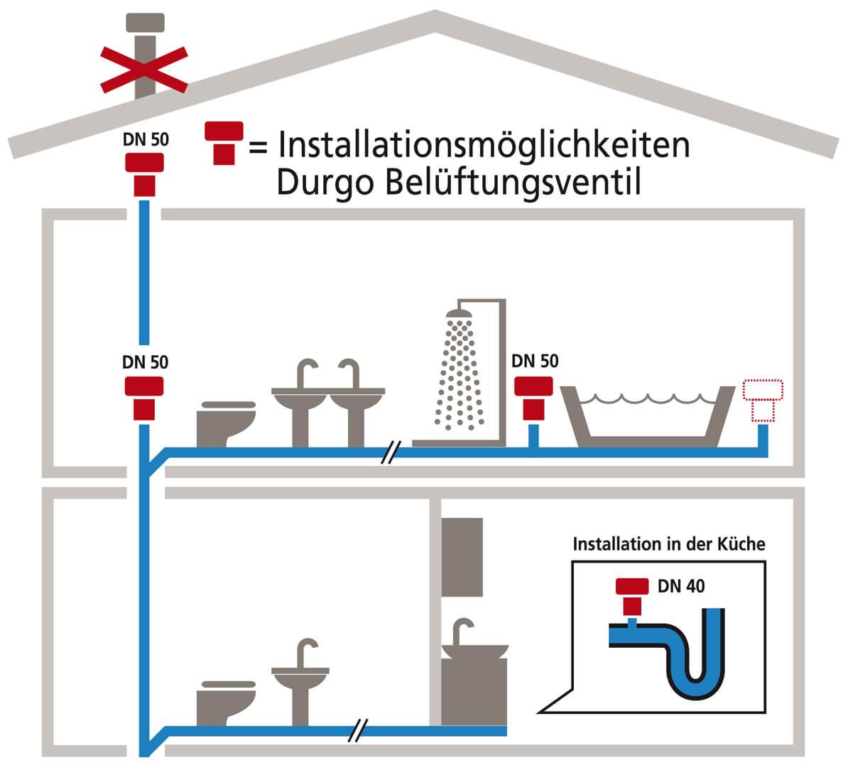 Top Belüftungsventil Abwasserleitungen DN20 - sanitaer-produkte.de QL61